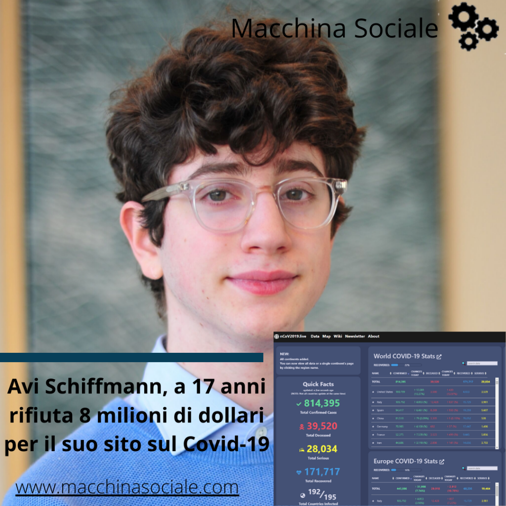 Avi Schiffmann, a 17 anni rifiuta 8 milioni di dollari per il suo sito sul Covid-19. - News